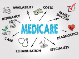 Medicare Reporting Requirements Personal Injury Settlements